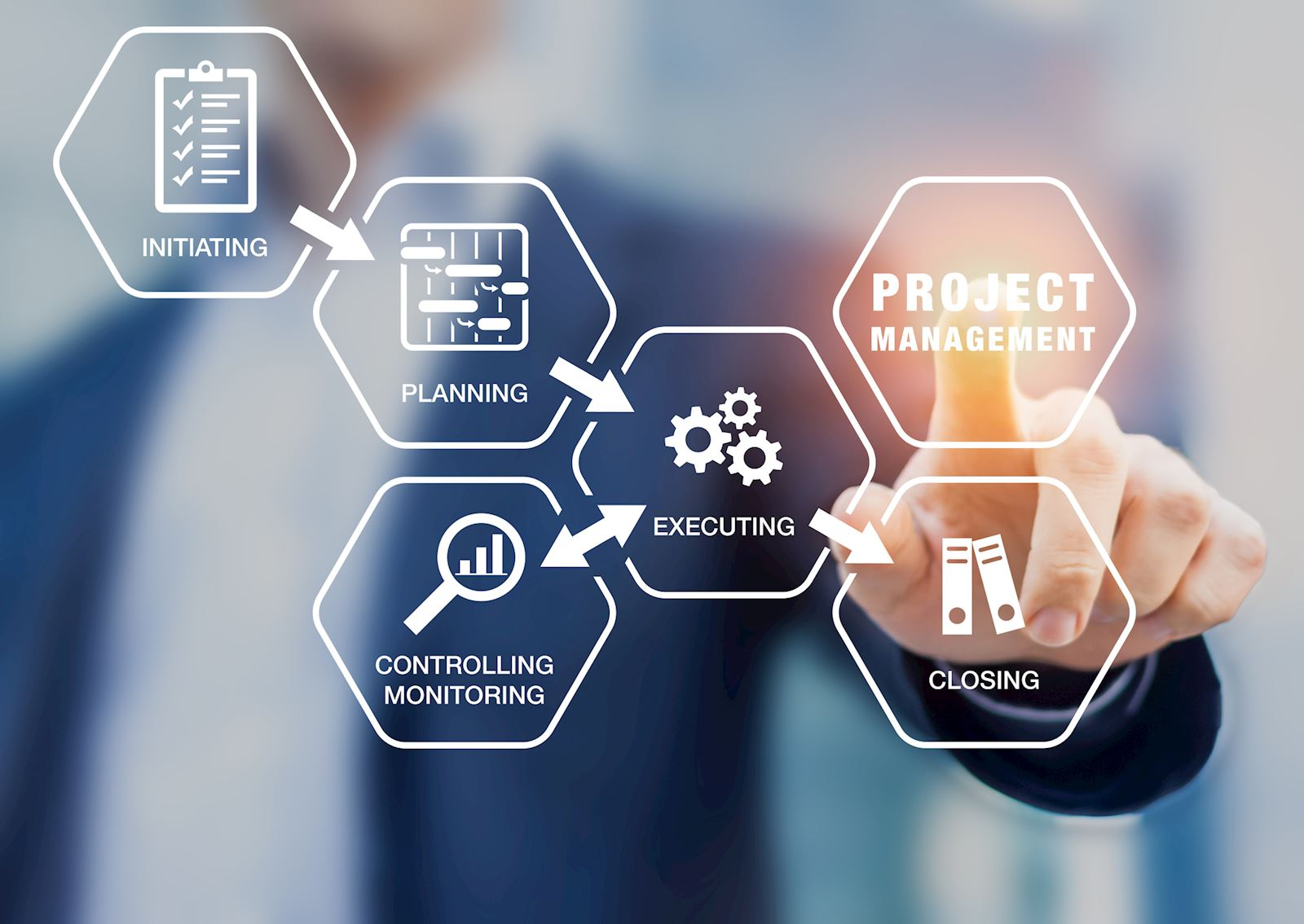 in the field of project management a project is generally divided into phases or stages while there are variations of this process with slightly different